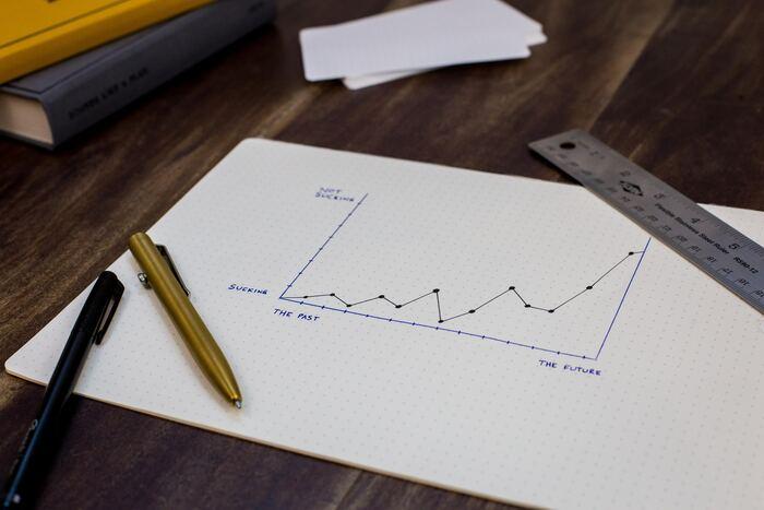折れ線グラフと定規